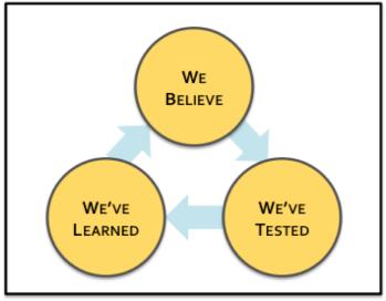 PrePMF-Process